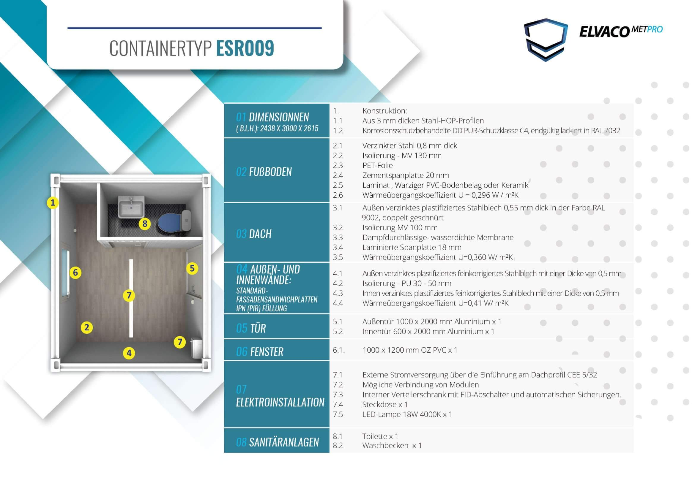Elvaco MetPro Container - Modulare Systeme
